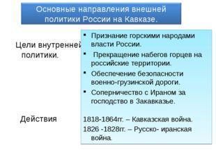 Цели внутренней политики. Действия Признание горскими народами власти России