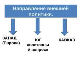 Направление внешней политики. ЗАПАД (Европа) ЮГ «восточный вопрос» КАВКАЗ