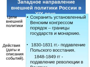 Западное направление внешней политики России в XIX веке. Цели внешней политик