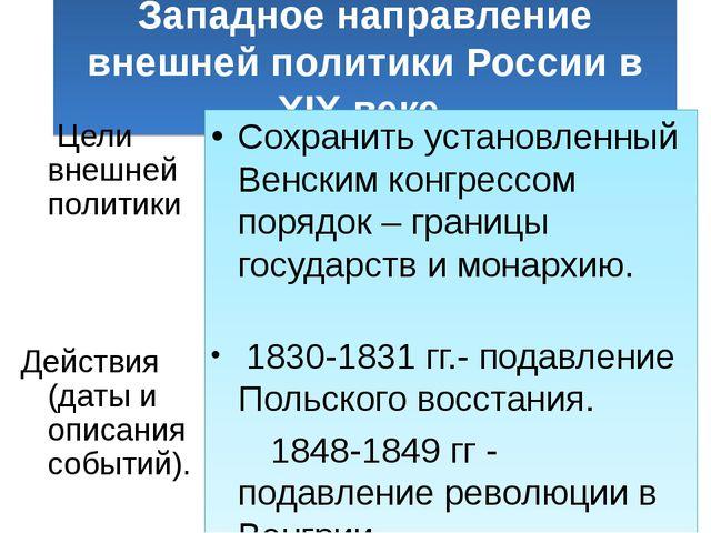 Западное направление внешней политики России в XIX веке. Цели внешней политик...