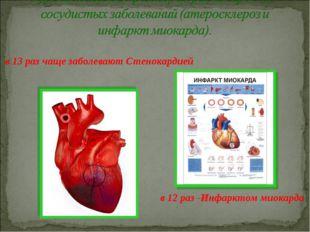 в 13 раз чаще заболевают Стенокардией в 12 раз -Инфарктом миокарда