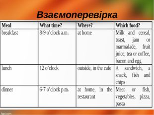 Взаємоперевірка And now, pupils, change your sheets of paper and check the wr