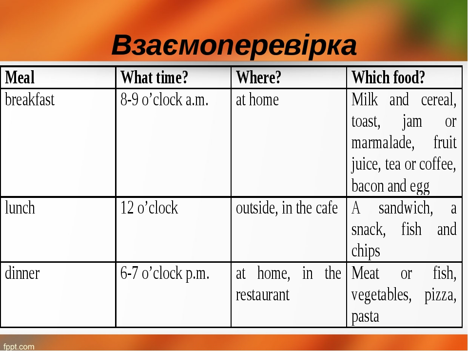 Взаємоперевірка And now, pupils, change your sheets of paper and check the wr...