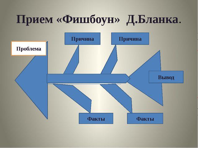 Прием «Фишбоун» Д.Бланка. Проблема Причина Причина Факты Факты Вывод