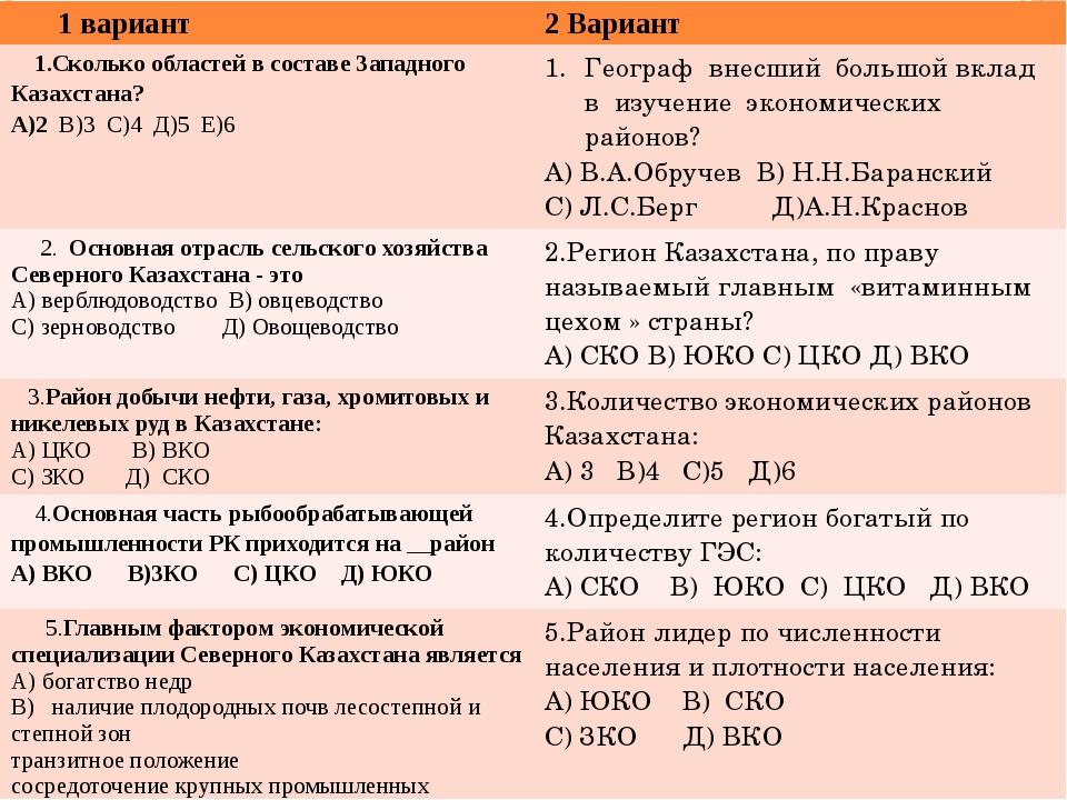 1 вариант 2 Вариант 1.Сколько областей в составе Западного Казахстана? А)2В)...