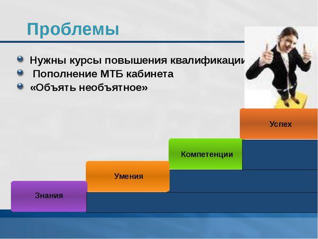 Проблемы Нужны курсы повышения квалификации Пополнение МТБ кабинета «Объять...