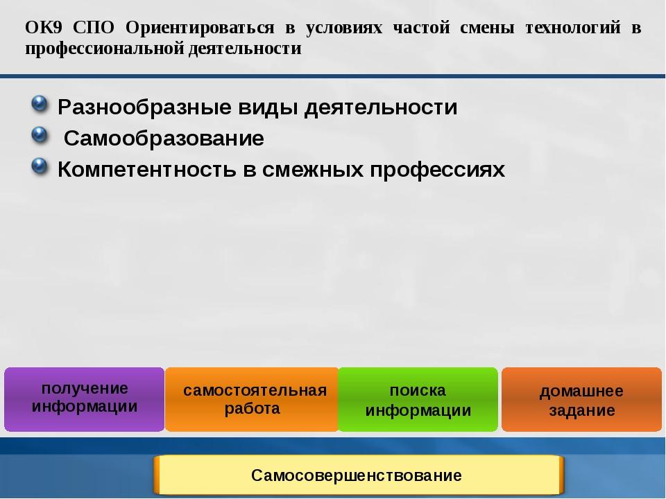 Разнообразные виды деятельности Самообразование Компетентность в смежных проф...