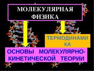 МОЛЕКУЛЯРНАЯ ФИЗИКА ОСНОВЫ МОЛЕКУЛЯРНО- КИНЕТИЧЕСКОЙ ТЕОРИИ ТЕРМОДИНАМИКА