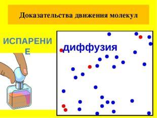 Доказательства движения молекул диффузия ИСПАРЕНИЕ