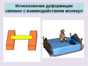 Исчезновение деформации связано с взаимодействием молекул