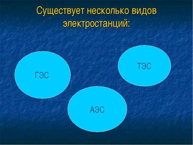 Существует несколько видов электростанций: ГЭС ТЭС АЭС