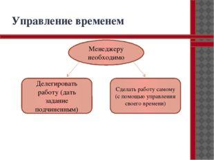 Управление временем Менеджеру необходимо Делегировать работу (дать задание по
