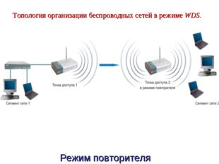 Топология организации беспроводных сетей в режимеWDS. Режим повторителя