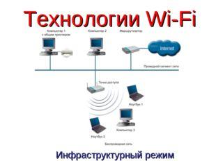 Технологии Wi-Fi Инфраструктурный режим