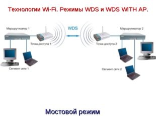 Технологии Wi-Fi. Режимы WDS и WDS WITH AP. Мостовой режим