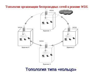 Топология организации беспроводных сетей в режимеWDS. Топология типа «кольцо»