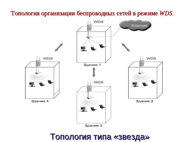 Топология организации беспроводных сетей в режимеWDS. Топология типа «звезда»