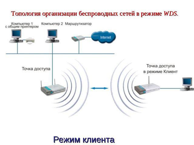 Топология организации беспроводных сетей в режимеWDS. Режим клиента