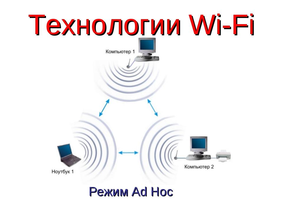 Технологии Wi-Fi Режим Ad Hoc
