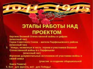 ЭТАПЫ РАБОТЫ НАД ПРОЕКТОМ Картина Великой Отечественной войны в цифрах (клас