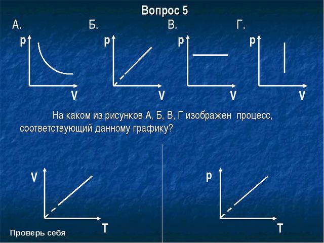 Вопрос 5 В. p На каком из рисунков А, Б, В, Г изображен процесс, соответству...