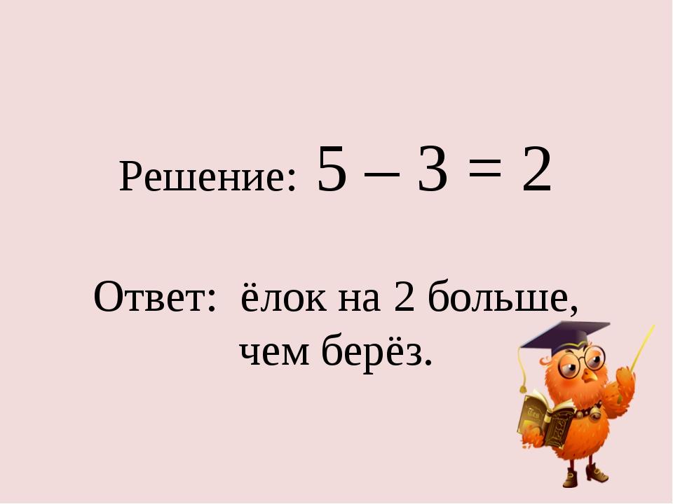 Решение: 5 – 3 = 2 Ответ: ёлок на 2 больше, чем берёз.