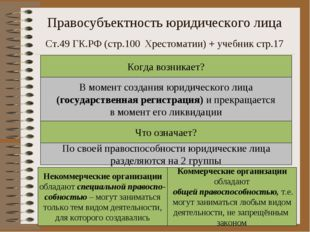 Правосубъектность юридического лица Ст.49 ГК.РФ (стр.100 Хрестоматии) + учебн