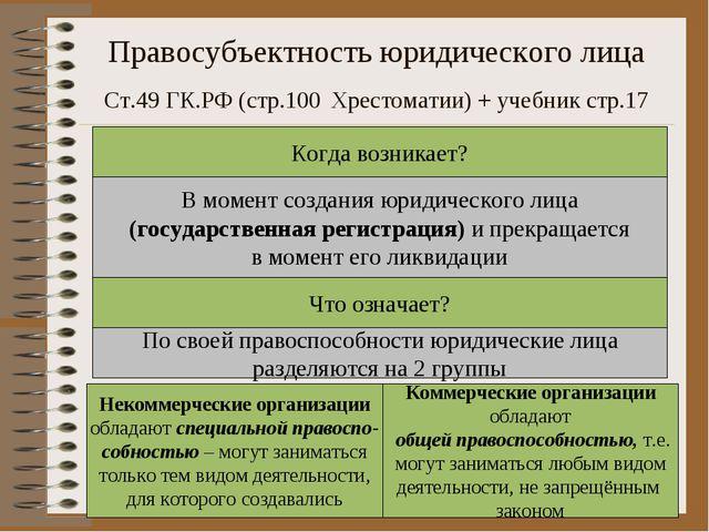Правосубъектность юридического лица Ст.49 ГК.РФ (стр.100 Хрестоматии) + учебн...