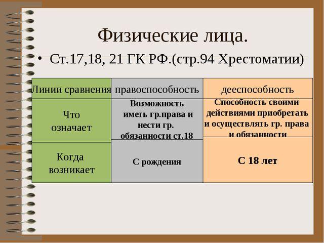 Физические лица. Ст.17,18, 21 ГК РФ.(стр.94 Хрестоматии) Линии сравнения прав...