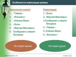 www.themegallery.com Company Logo Особенности композиции романа Хронология сю