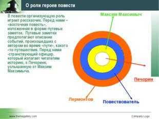 www.themegallery.com Company Logo О роли героев повести В повести организующ