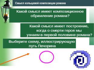 www.themegallery.com Company Logo Смысл кольцевой композиции романа Какой смы
