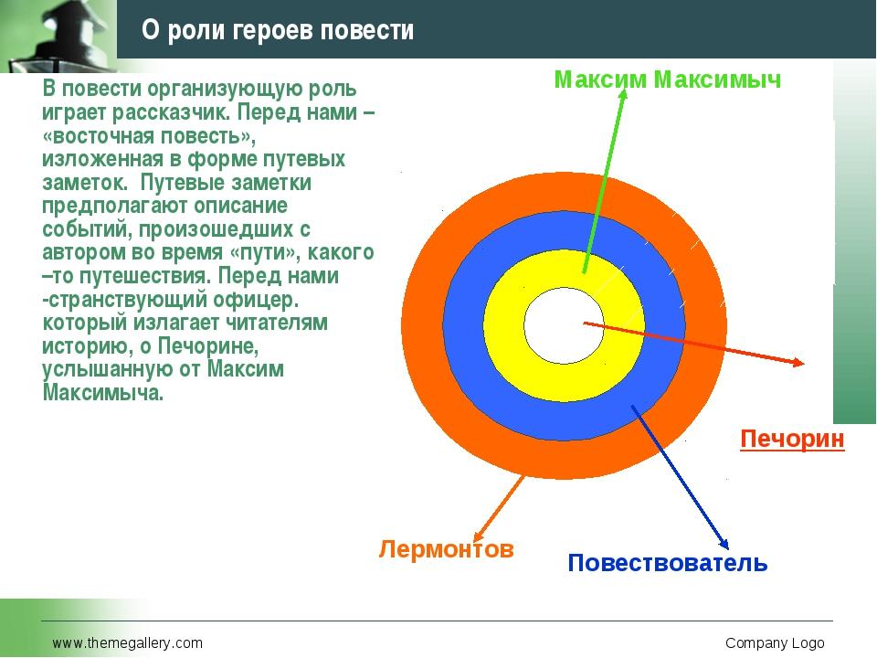www.themegallery.com Company Logo О роли героев повести В повести организующ...