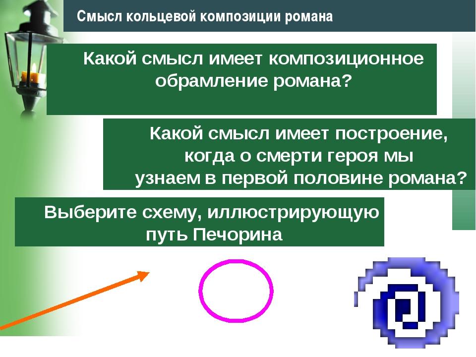 www.themegallery.com Company Logo Смысл кольцевой композиции романа Какой смы...