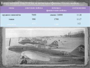 Вооружения советских и немецко-фашистских войск силы советские войска немецко
