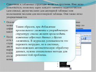 Режим обработки данных- способ выполнения заданий (задач), характеризующийся
