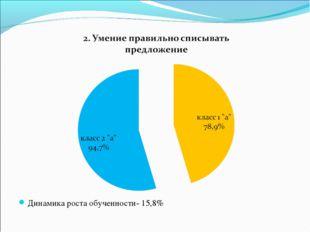Динамика роста обученности- 15,8%