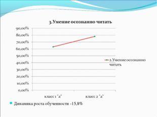 Динамика роста обученности -15,8%