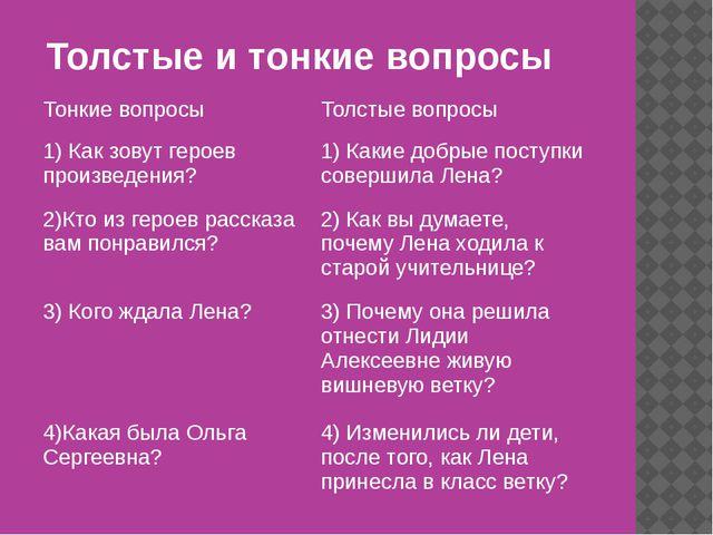 Толстые и тонкие вопросы Тонкие вопросы Толстые вопросы 1) Как зовут героев п...