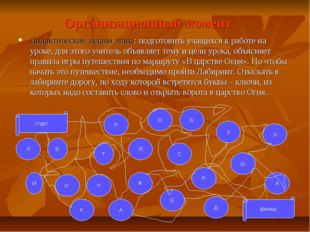 Организационный момент Дидактические задачи этапа: подготовить учащихся к раб