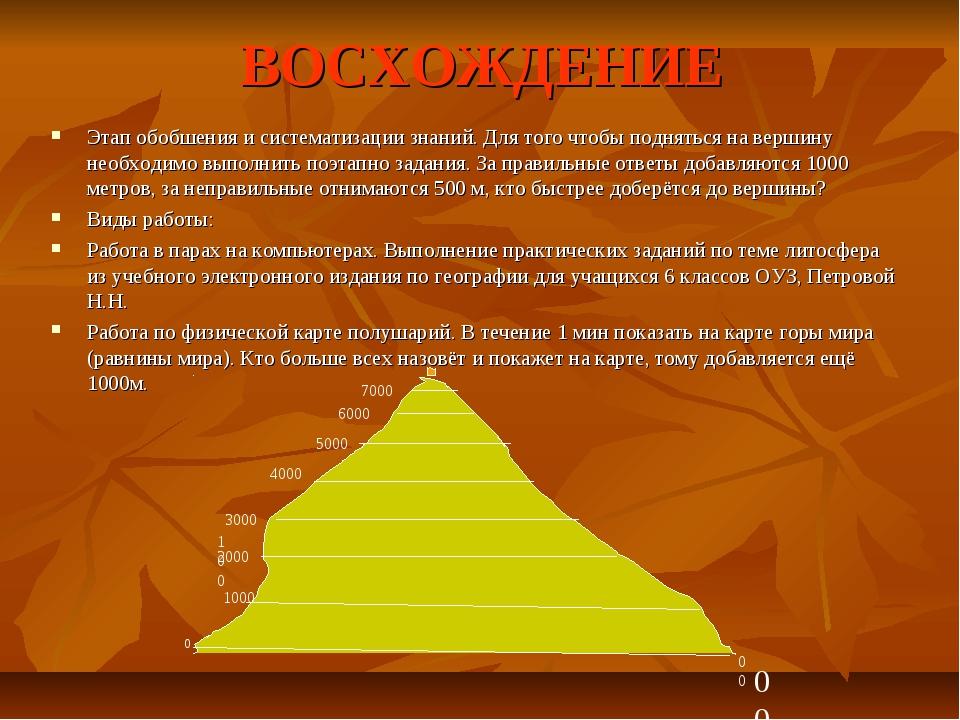 ВОСХОЖДЕНИЕ Этап обобшения и систематизации знаний. Для того чтобы подняться...