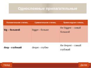 Далее Назад Односложные прилагательные Положительная степень. Сравнительная с