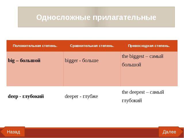 Далее Назад Односложные прилагательные Положительная степень. Сравнительная с...