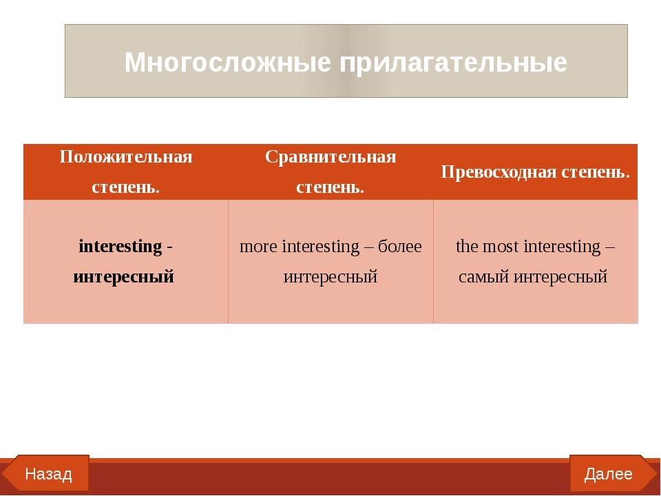 Далее Назад Многосложные прилагательные Положительная степень. Сравнительная...