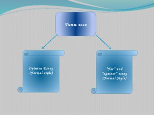 """Типы эссе Opinion Essay (Formal style) """"For"""" and """"against"""" essay (Formal Style)"""