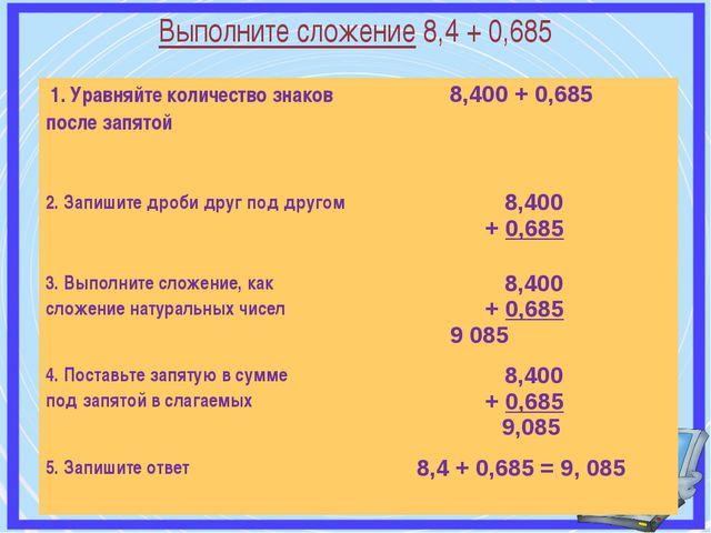 Выполните сложение 8,4 + 0,685 1. Уравняйте количество знаков после запятой...