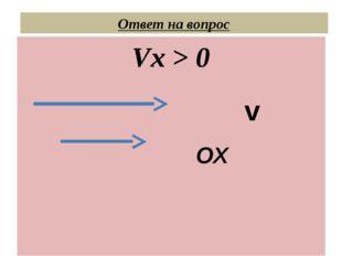 Ответ на вопрос Vx > 0 v ОХ
