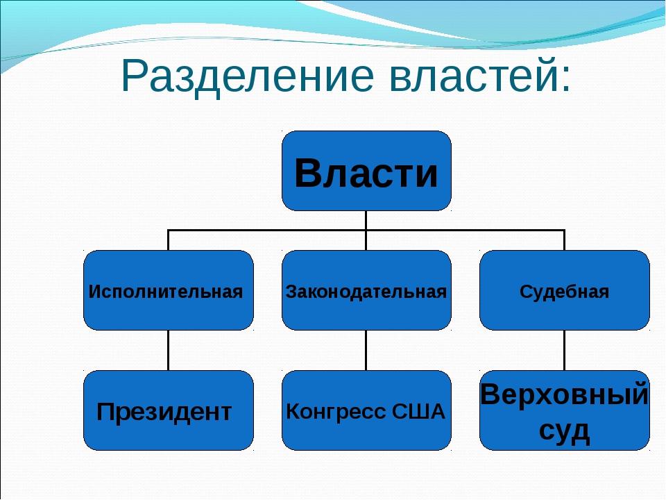 Разделение властей: