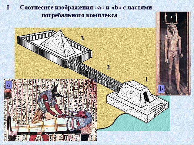 Соотнесите изображения «a» и «b» с частями погребального комплекса b a