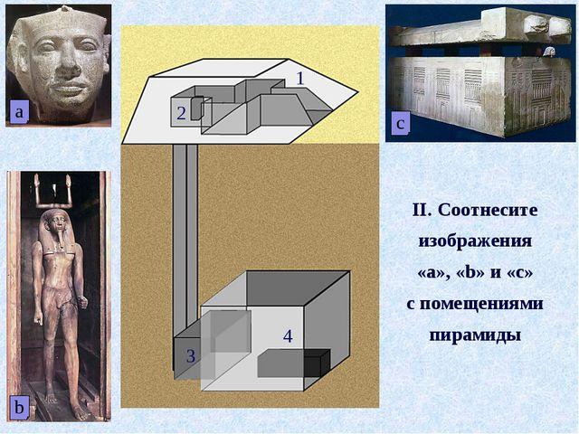 II. Соотнесите изображения «a», «b» и «c» с помещениями пирамиды b a c